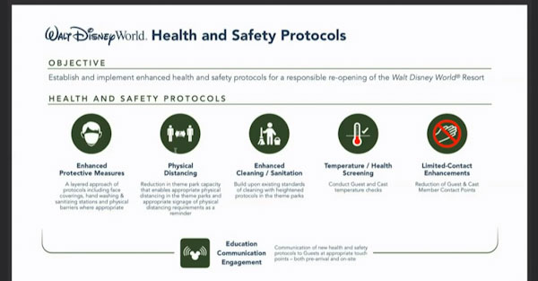 Disney health and safety rules image