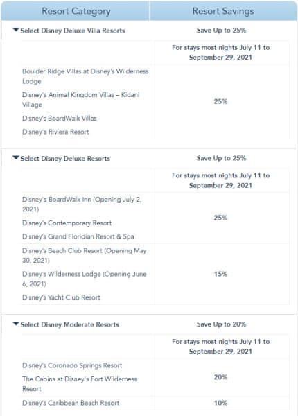 Disney resort discounts screenshot fall 2021